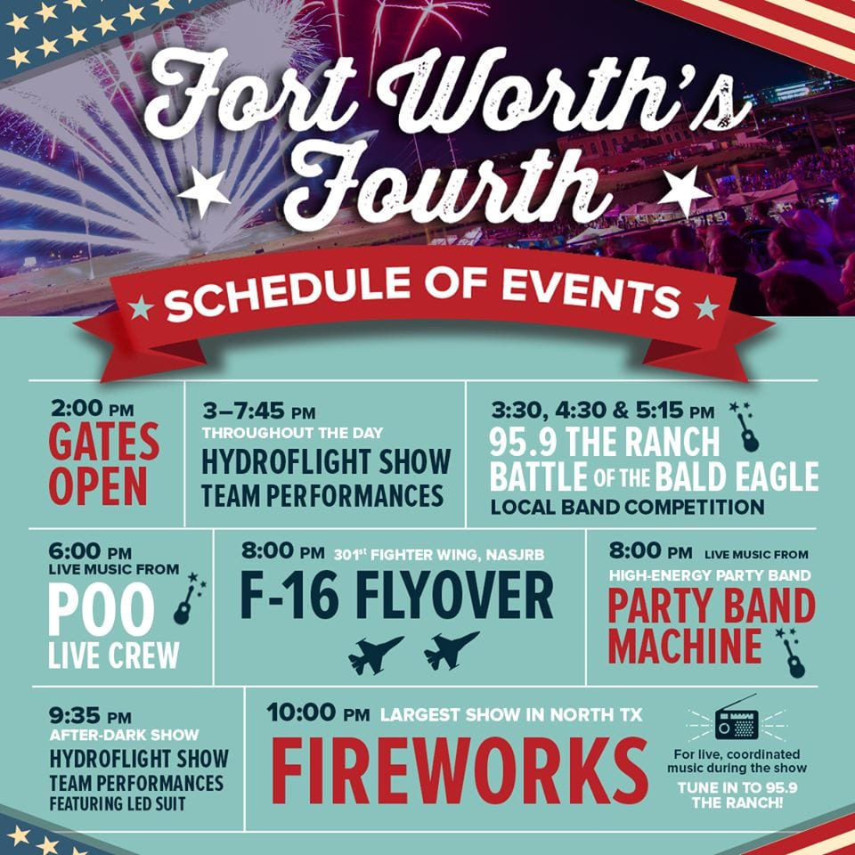 4th of July at Panther Island Pavilion | I Love FTW